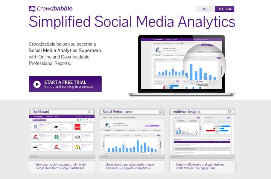 cb Social Media Monitoring Tool