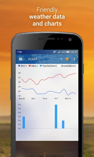 3B Meteo - Weather Forecasts  screenshots 2