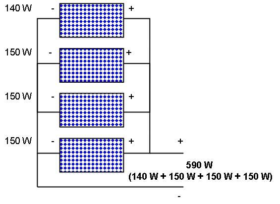 http://solar.digitalpublishin.netdna-cdn.com/wp-content/uploads/2013/12/mixing-different-solar-panels-in-parallel.jpg?ce732f