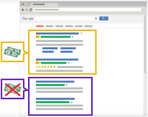 Paid vs. organic search results