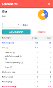 Macros - Kalorienzähler Screenshot