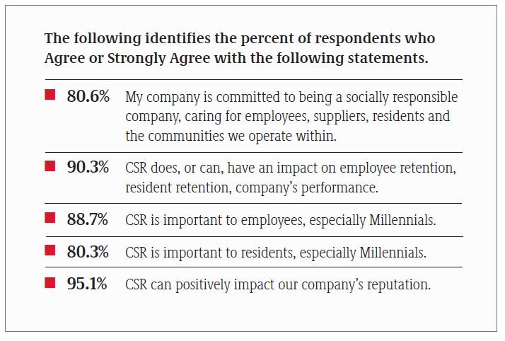 The Importance of Meaningful CSR In Multifamily