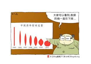 Photo: blog图党:下降
