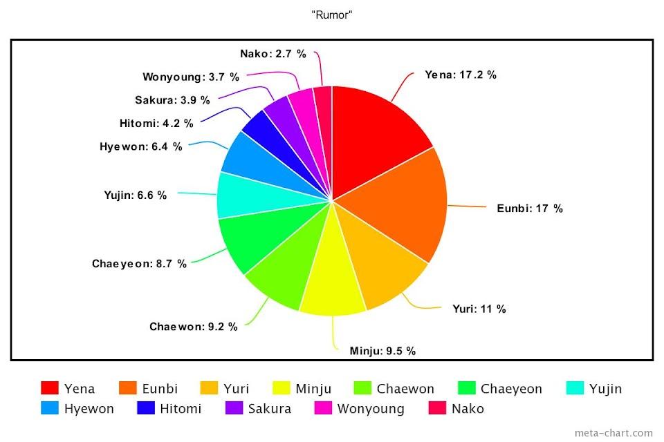 meta-chart (63)