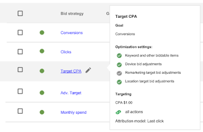 List of Search Ads 360 bid strategies. A hand icon points to a bid strategy named Target CPA. A flyout card lists the Target CPA