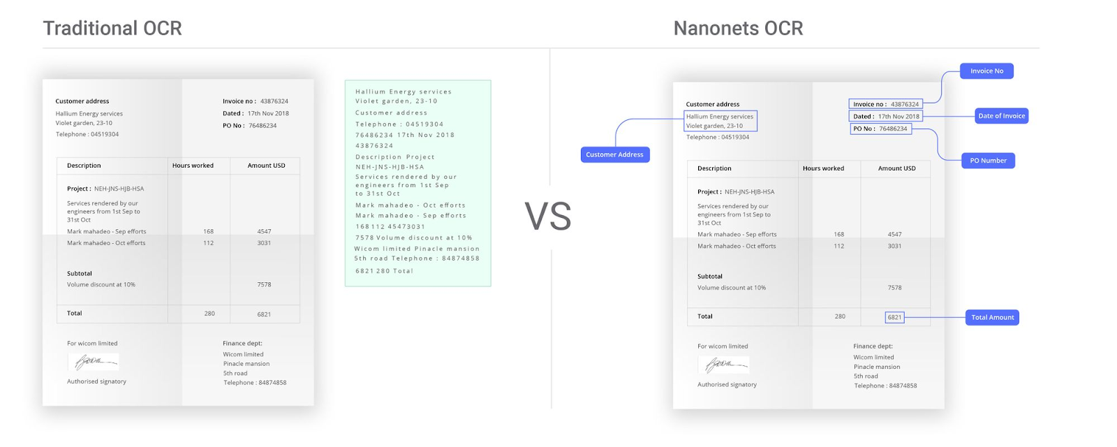 Nanonets OCR for Three-Way Matching