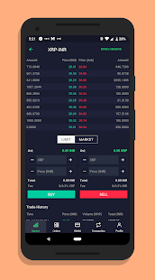 Coindelta -Buy & Sell Bitcoin, Ether, XRP in India