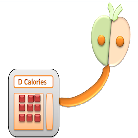 Calories Burned Calculator – control your weight