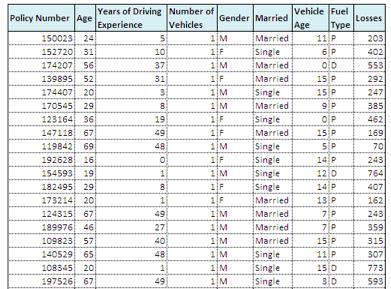 Data and Data Description