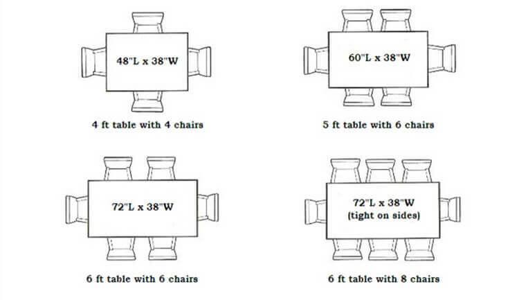 edding folding tables