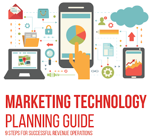 9 Marketing Technology Steps to Guide Revenue Operation Success. Source: Heinz Marketing