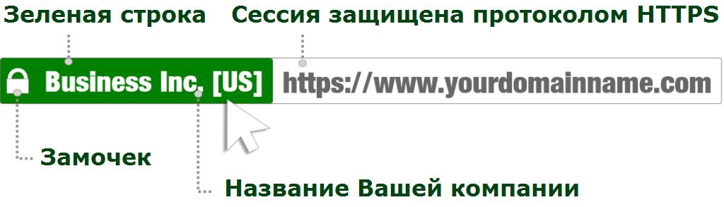 C:UsersKityDownloadsevssl-JUB-1024x293.png