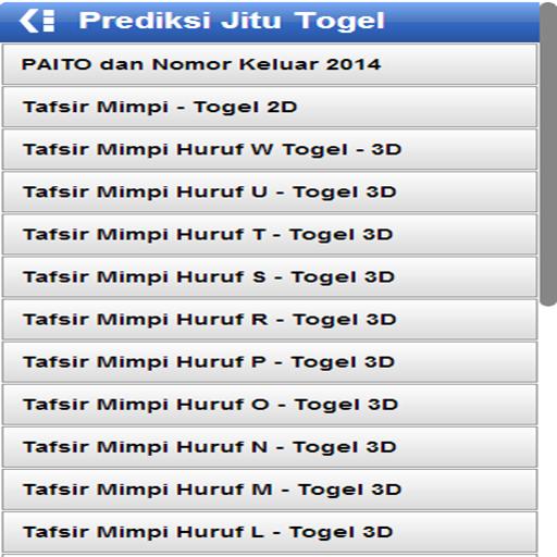 Prediksi Malaysia D   Apk By Pt Tridi Jaya Details