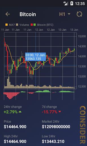 CoiNsider - Gane dinero con las tasas de Bitcoin screenshot 7