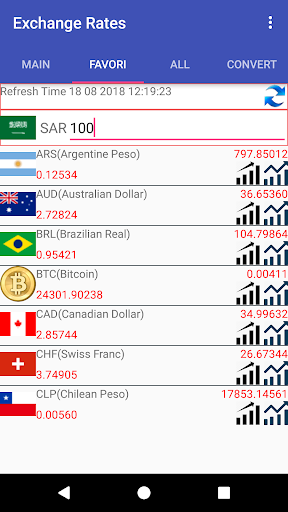Exchange Rates For Saudi Arabian Riyal Sar Screenshot 3