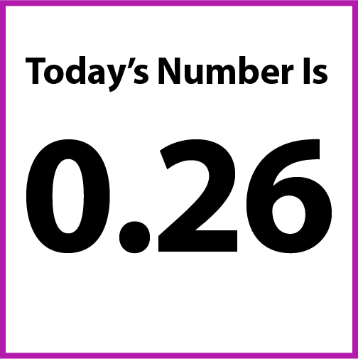 Today's number is 0.26.