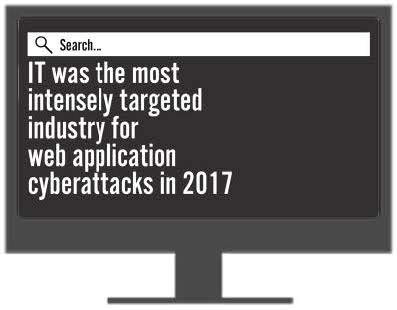 In 2017 an average of 1,014 attacks occurred each day.