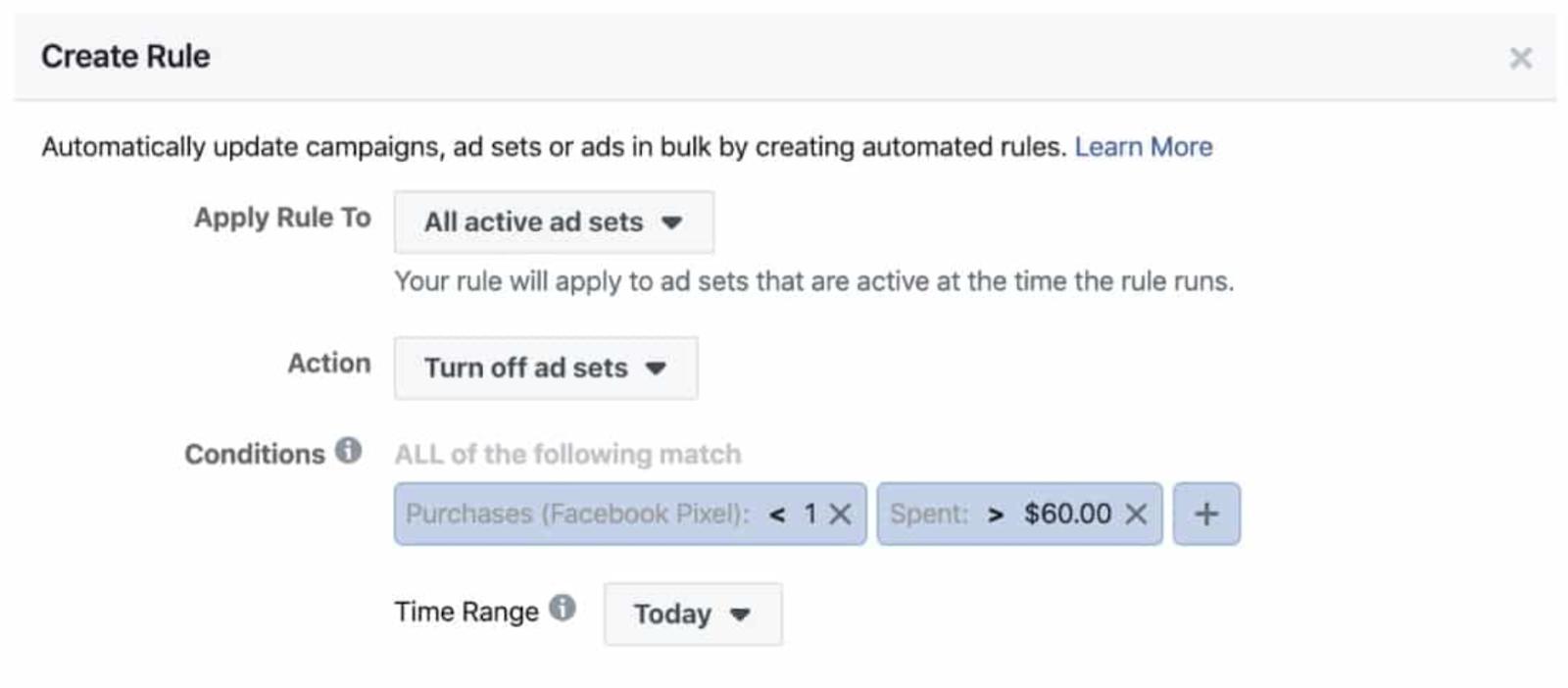 Правило StopLoss в Facebook