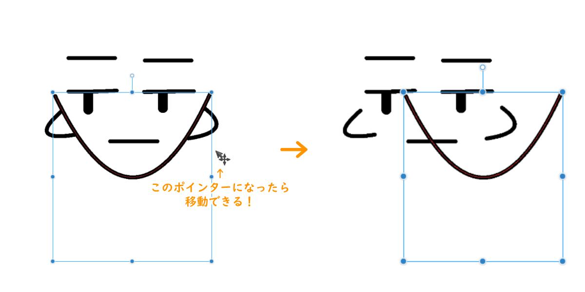 オブジェクトツール:移動