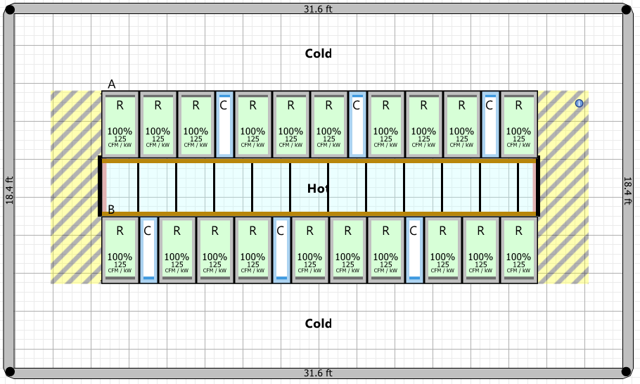 Critical Power Supplies - InRow Cooling for Data Centre Considerations image 2