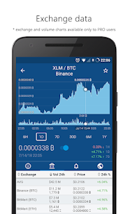 Crypto App – Widgets, Alerts, News, Bitcoin Prices 3