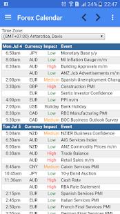 Forex currency news calendar