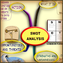 SWOT Analysis MindMap icon
