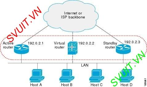 High Availability on Cisco ASA (1)