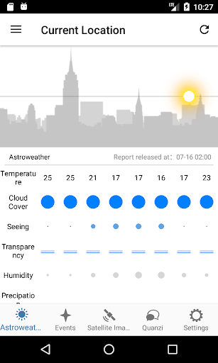 Astroweather 1.1.18 Screenshots 1