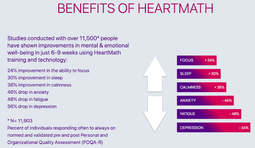 Benefits of HeratMath