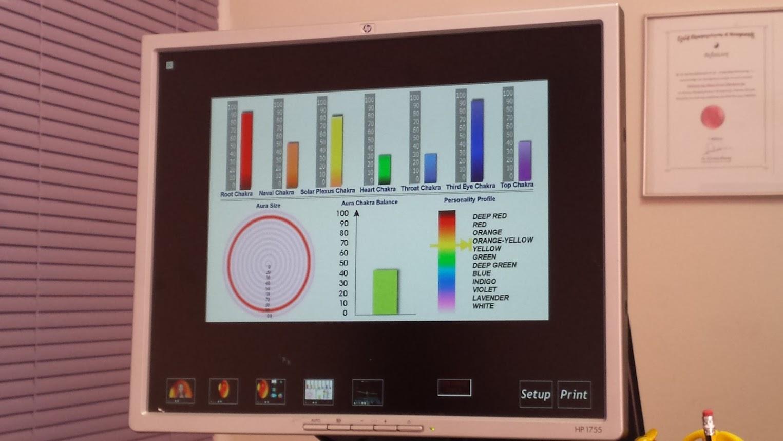 Σε αυτή την οθόνη βλέπουμε την επίδοση των ενεργειακών κέντρων