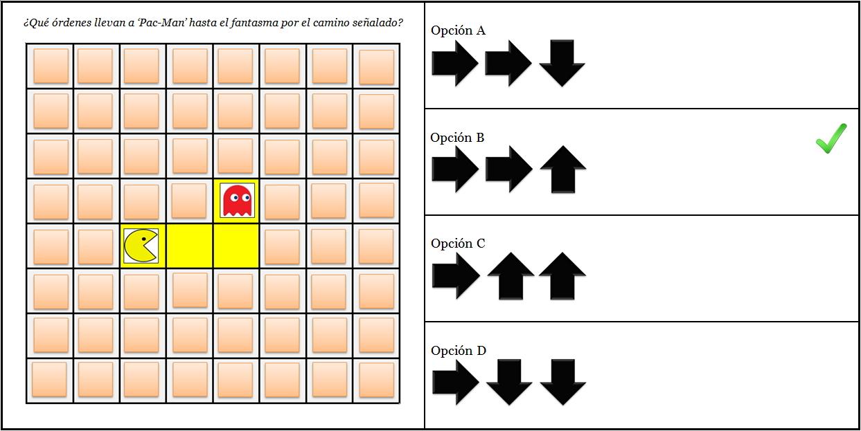 ¿Qué órdenes llevan a 'Pac-Man' hasta el fantasma por el camino señalado?