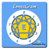 Enneagram Personality Test