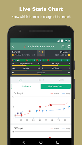 TotalScore - Football Prediction and soccer stats by