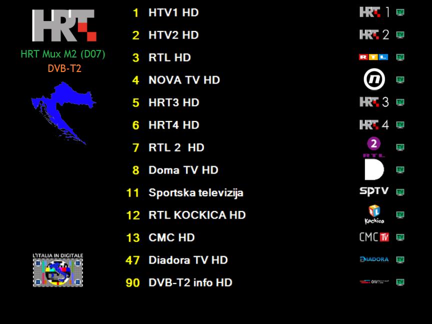 HRT MUX M2 (D07) DVB-T2