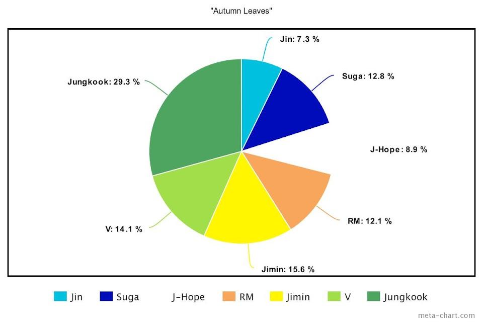 meta-chart - 2021-03-30T134901.793