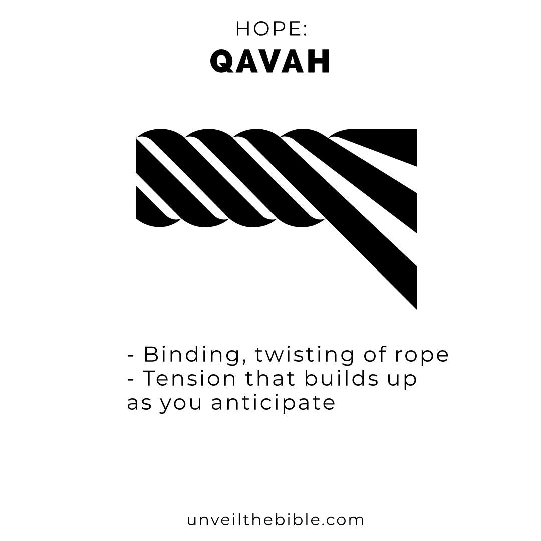 Hope in the Bible - Qavah