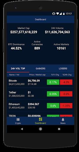 My Crypto - Cryptocurrency Market Cap & News screenshot 3
