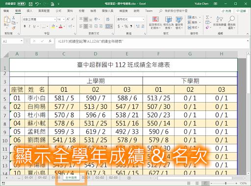 全年期中考分數與名次一覽表