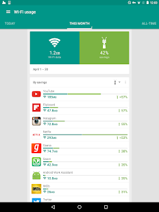 Opera Max - Data saving app Screenshot 15
