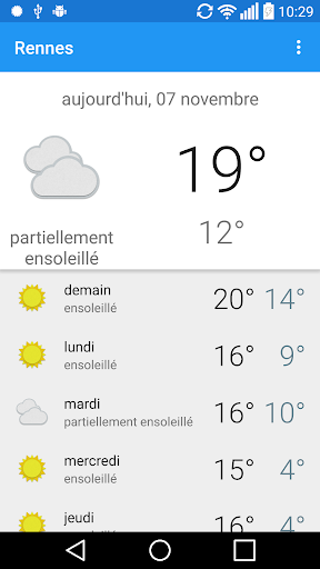 Rennes - Météo