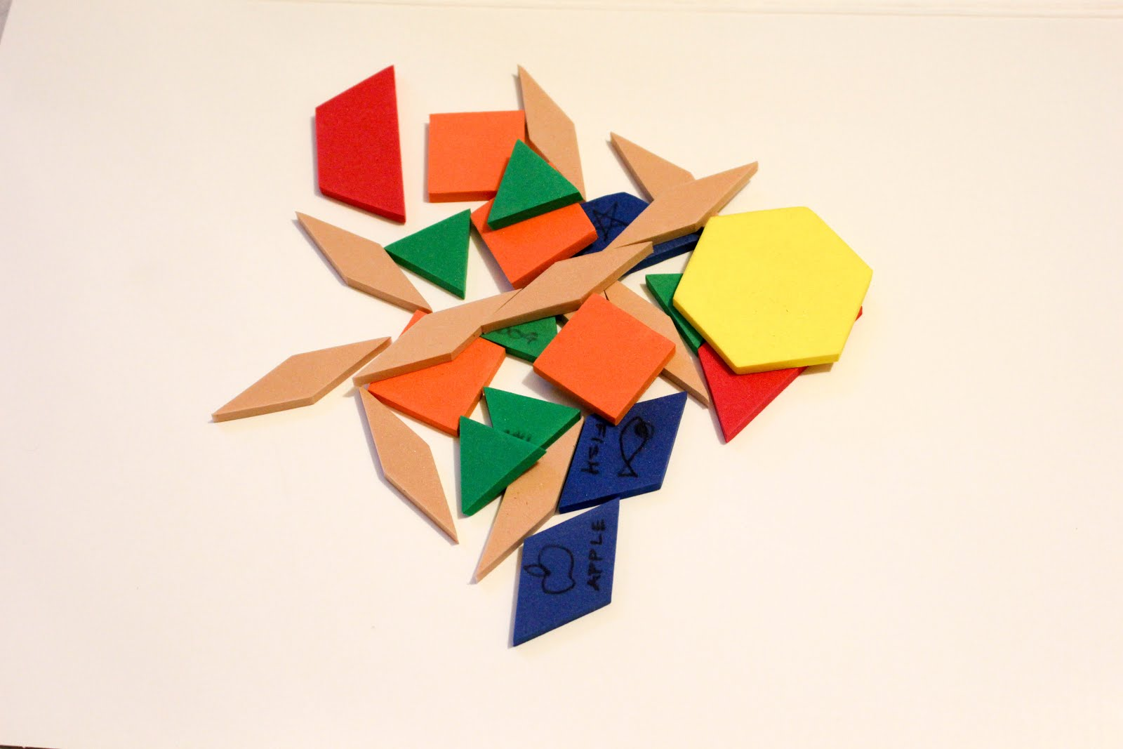 Figure 04. Prototype - Version 1c