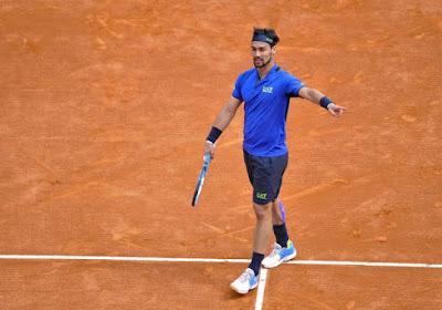 🎥 Italiaans tennisduo traint op wel heel aparte manier