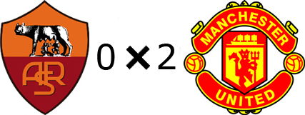 Roma 0x2 Manchester United