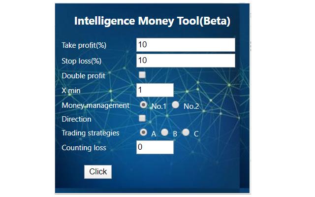 Intelligence Money Beta