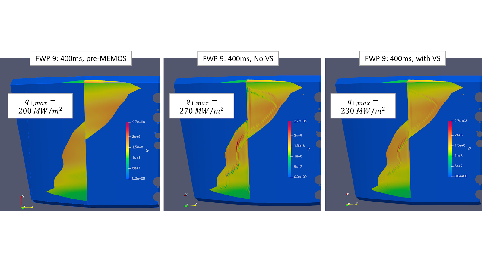 Maps of $q_\perp$ on FWP 9 at the worst-case time-step of an upward VDE. (Left) $q_\perp$ on pristine panel geometry. VDE maps of $q_\perp$ rendered onto a panel surface deformed from a prior VDE scenario, where melt deformation is calculated in MEMOS-U without (Middle) and with (Right) vapor shielding.