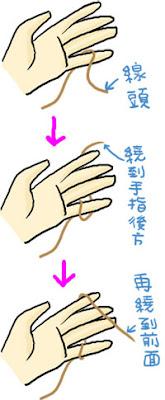 (转载)鉤針娃娃教學 Lesson 0 - 老梨 - 蜗牛逗留地