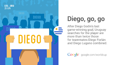 Photo: Diego is on the run. #GoogleTrends