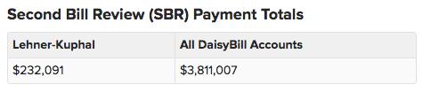 sbr payment totals.png