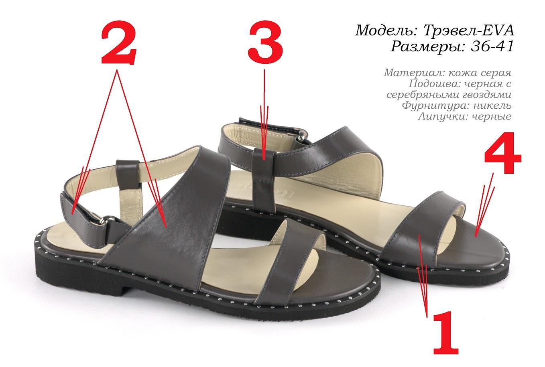 Обувь стильная весна лето 2019